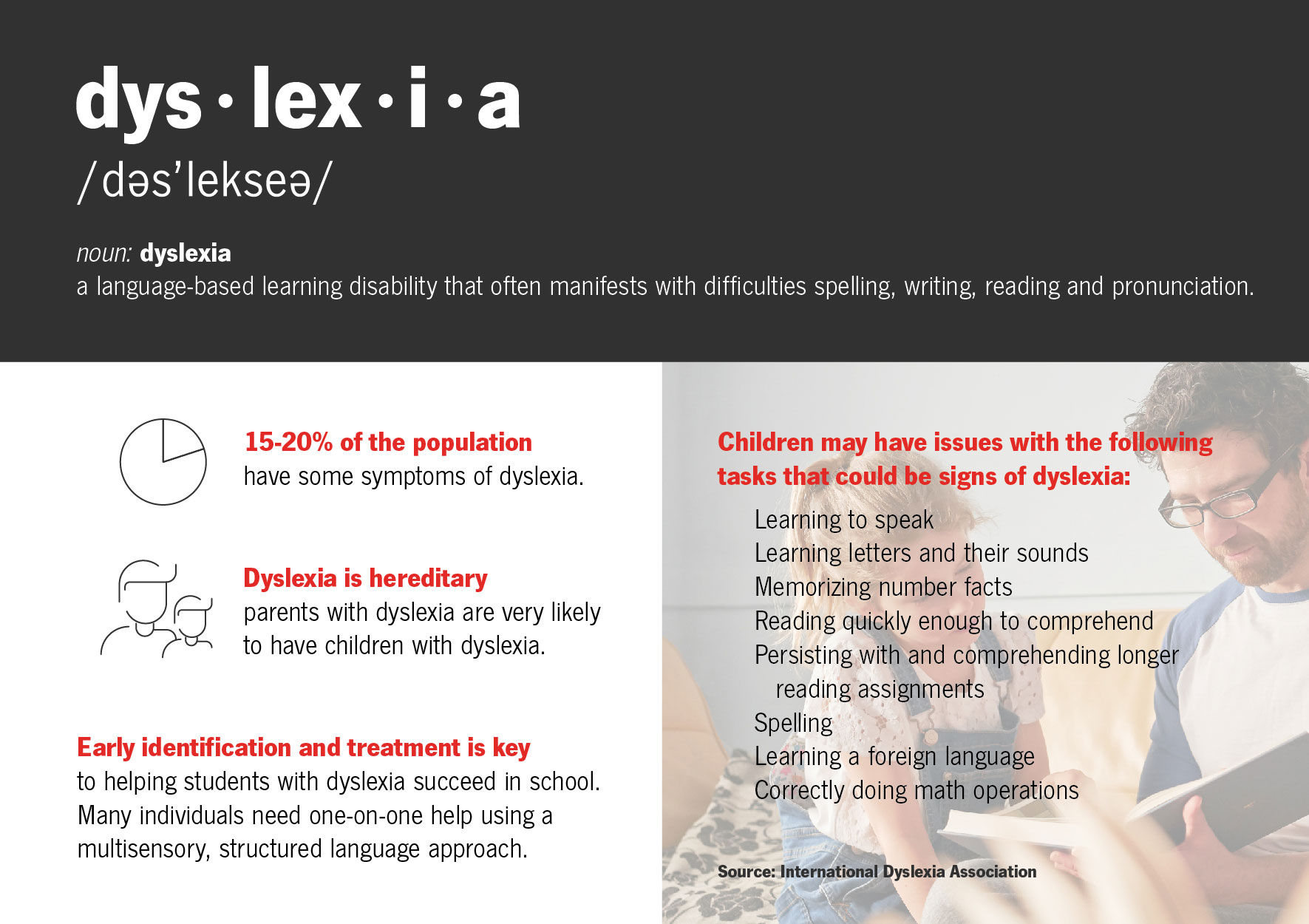 Dyslexia Signs Can Show Up Before Early >> Parents Push For Dyslexia Legislation State Farm